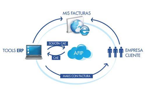 solucion-erp-factura-electronica